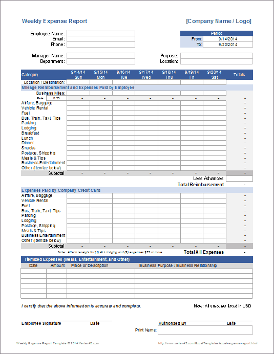 Weekly Expense Report Excel Spreadsheets Templates Spreadsheet Template Report Template