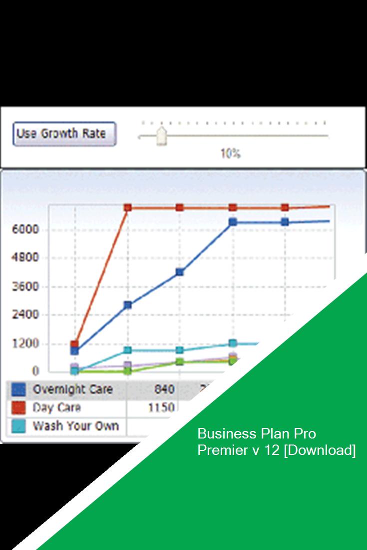 Buy business plan software mac
