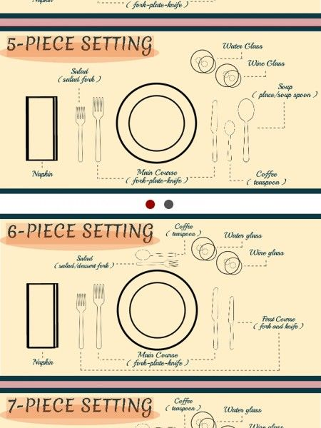 Table Setting Etiquette Proper Table Setting for Silverware (The Fair Kitchen Tips) Infographic  sc 1 st  Pinterest & Table Setting Etiquette: Proper Table Setting for Silverware (The ...
