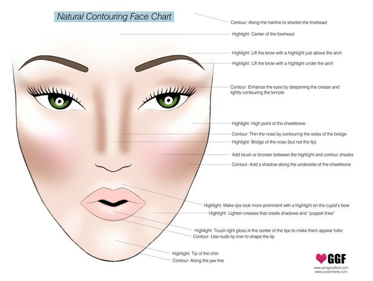 Behold: the ultimate contouring tutorial in chart-form. Created by makeup artist Jordan Liberty, the chart illustrates the exact points on your face to highlight and contour. For example, you should contour the sides of your nose and highlight down the bridge (be sure to stop at the tip). It even teaches you how to use lip liner and gloss to define your lips. Even if you're not ready for Kardashian-level angles, this chart is a lifesaver.   allure.com