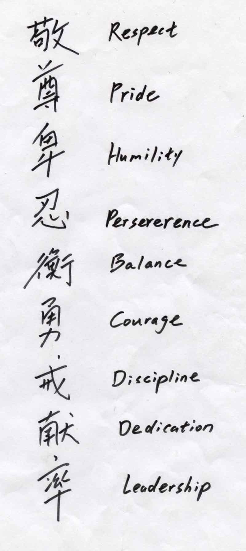 traditional Shotokan Karate More Tatuaggio Samurai,