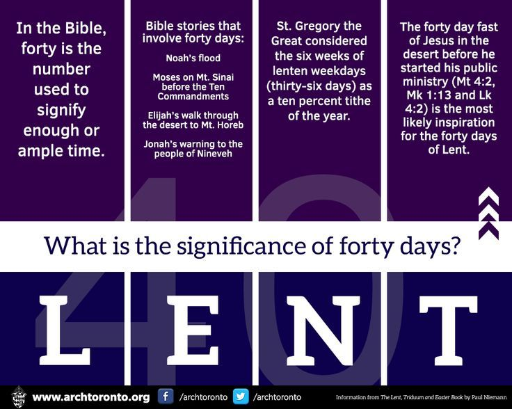 Tuesday of the Fourth Week of Lent pinterest lent