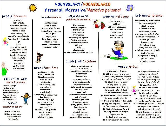 Spanish Word For Backyard - BACKYARD HOME