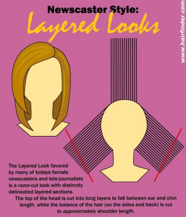 Long Layered Haircut Diagram Wiring Diagram For Light Switch