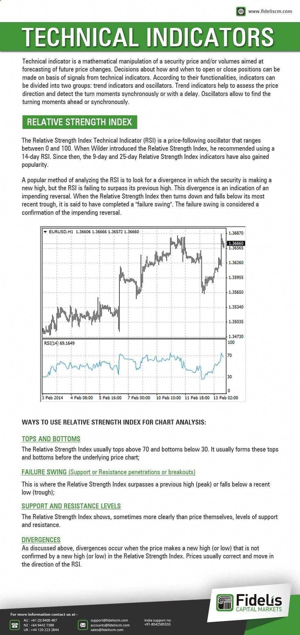 My Trade Finance Business Technical Indicator It Is