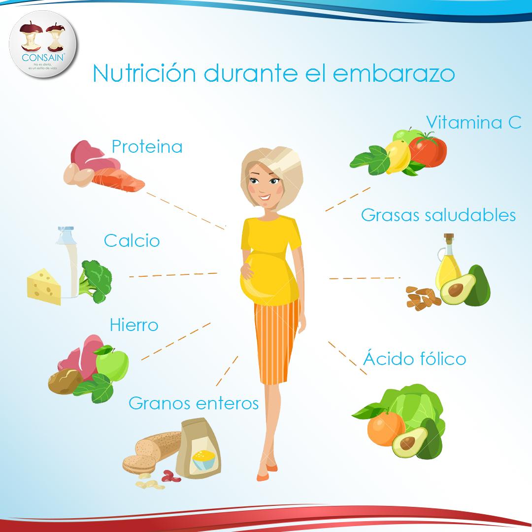 que dieta seguir durante el embarazo