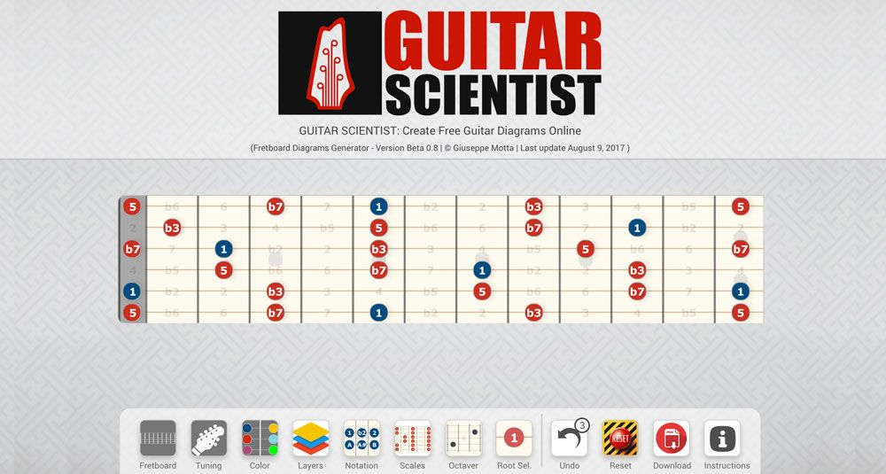 Guitar Scientist Is A Free Online Editor