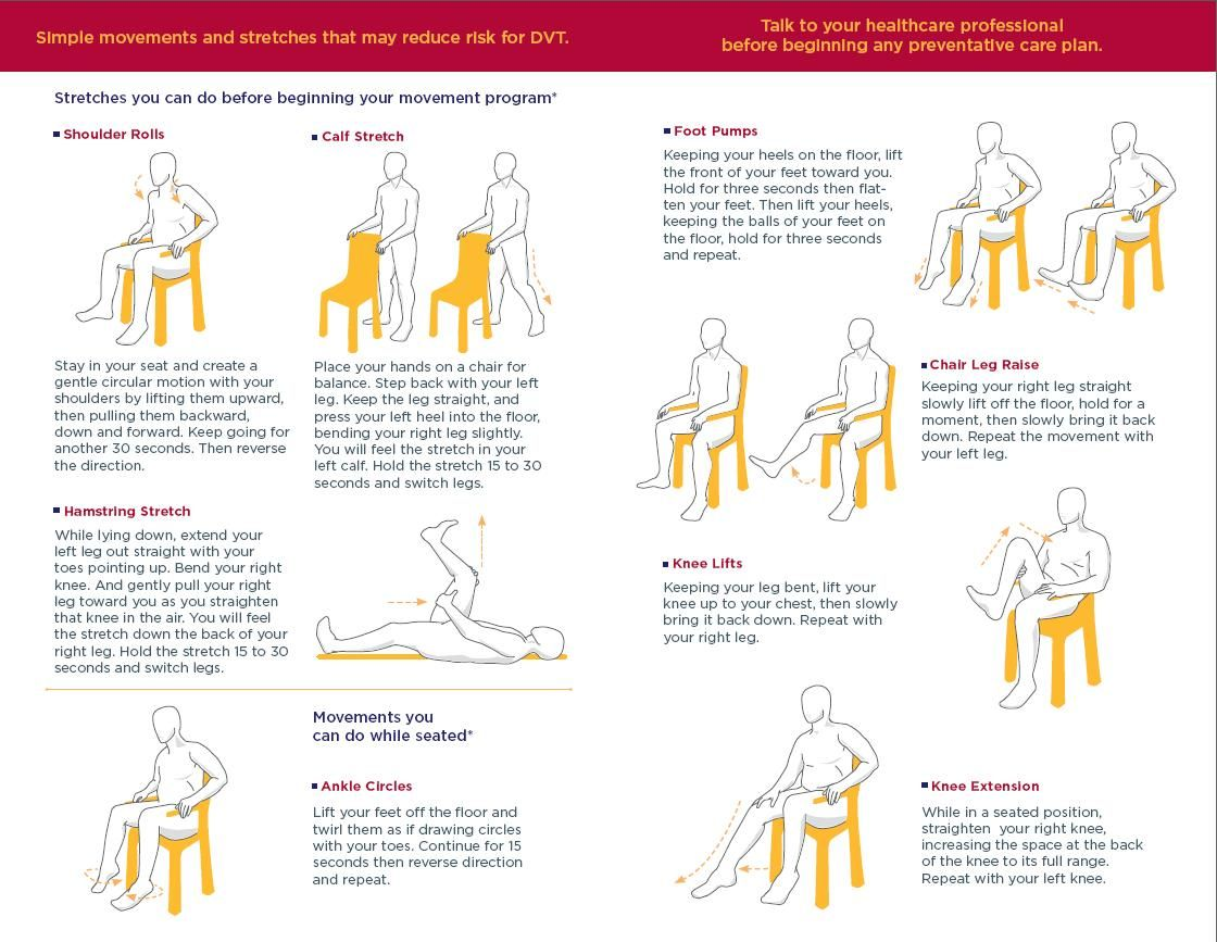 DVT Exercise Guide Part Two Good To Know Pinterest
