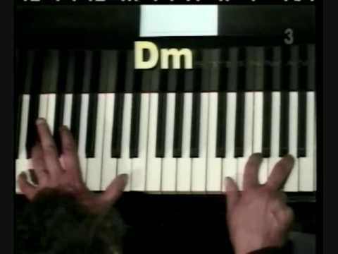 Piano Lessons For Beginners Lesson 1 How To Play Piano Tutorial Easy