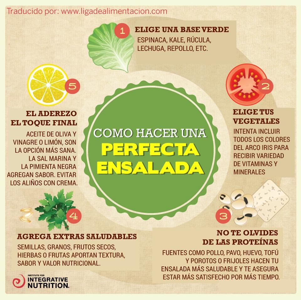 Pin De Cecilia Ramos En Orgánico Ensaladas Como Preparar Ensaladas Ensaladas Saludables