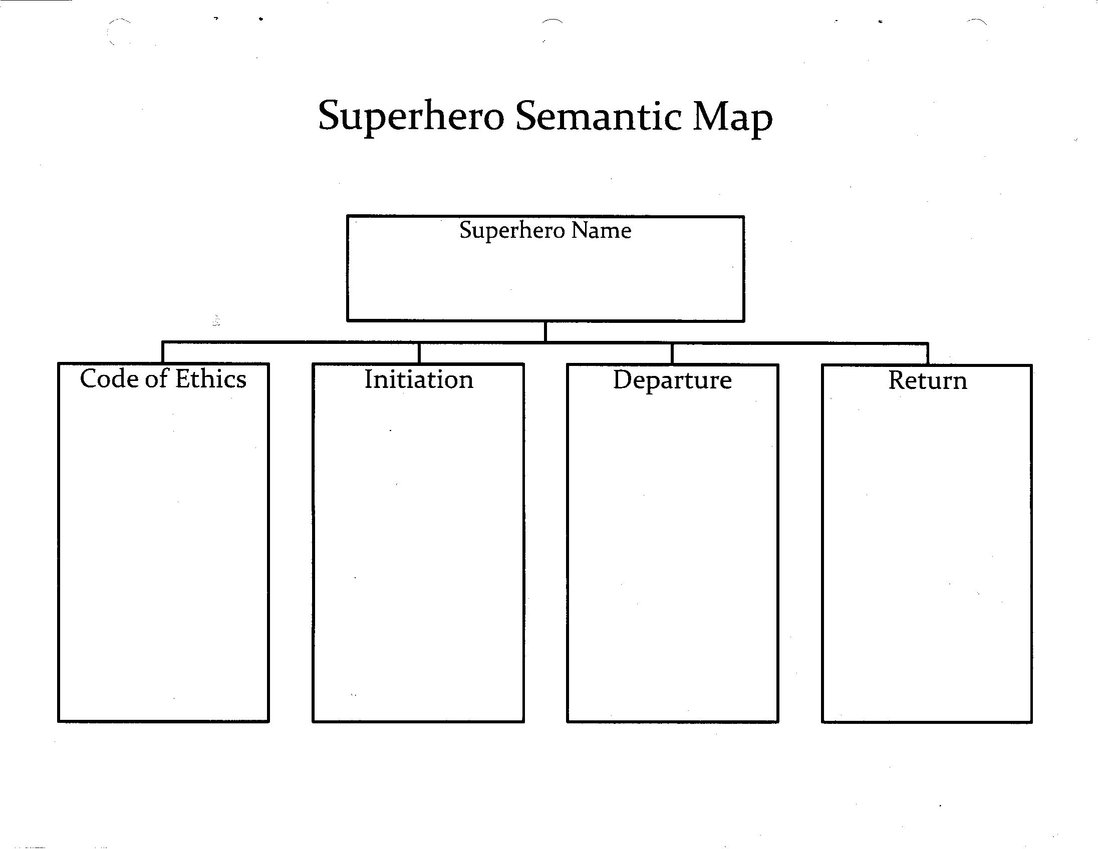 Semantic Absurdities Worksheet