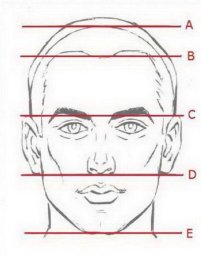 14 Retrato Dibujado Paso A Paso Valero Dibujar Rostros Aprender A Dibujar Rostros Como Dibujar Rostros