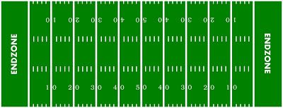 Printable Football Field  Reading  Pinterest  Football field