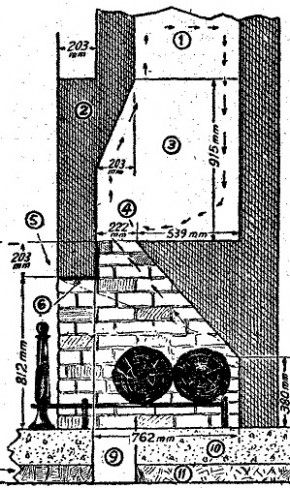Como hacer una chimenea paso a paso y que no retorne humo - Planos de chimeneas de ladrillo ...