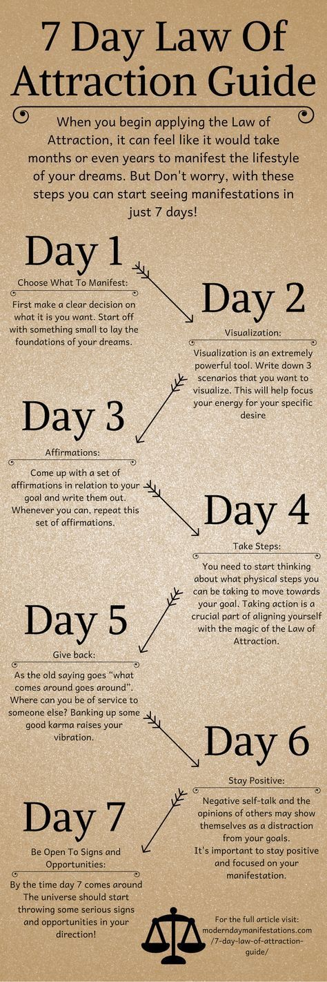 7 days is plenty of time to get the ball rolling toward that perfect life you have always dreamed of. Manifestation is an easy process but we need to learn to walk before we can run. It is a snowball effect that is powered by faith. Starting small will enable you to strengthen your manifestation muscle which will in time, become stronger and much easier to use.