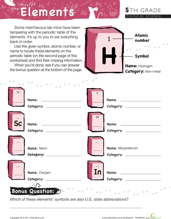 Master The Periodic Table Of Elements 12 Worksheet Education Com Science Worksheets Physical Science Science Chemistry