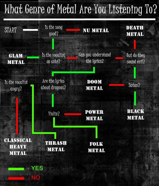 Metal Chart Solidique27