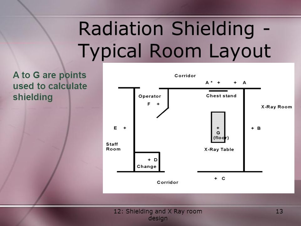 X Ray Room Design Guidelines