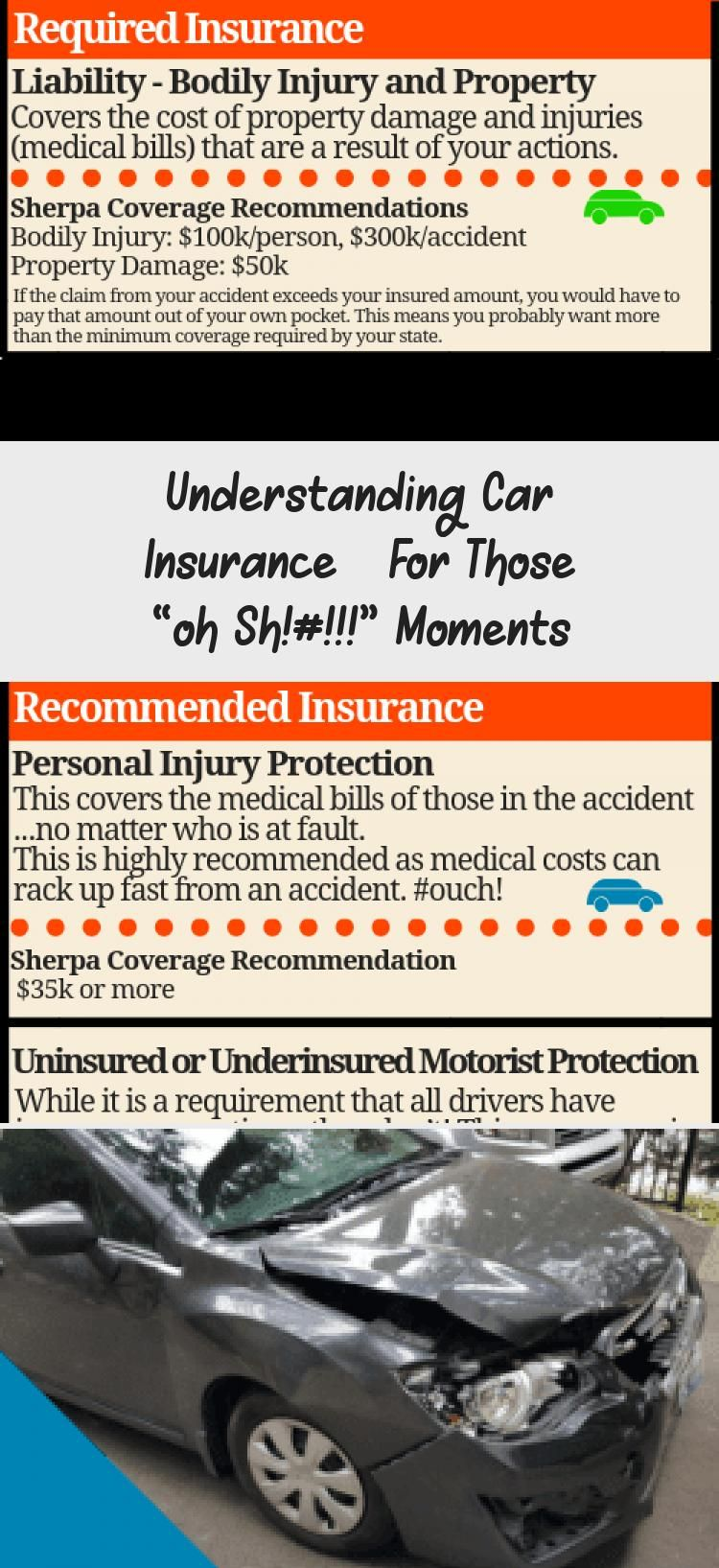 Understanding Car Insurance For Those Oh Sh Moments In