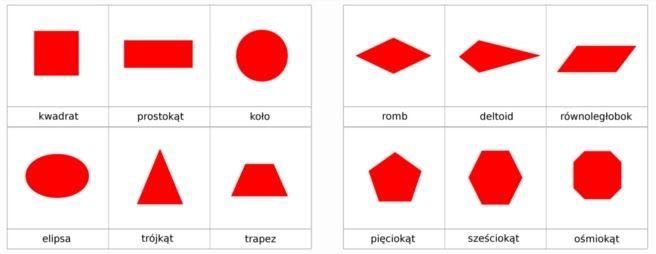 Kilka Zabaw Z Kartami Zapamietywanie Gdzie Lezy Dana Figura Przygotowujemy 2 Takie Same Zestawy Kart Pierwszy Komplet 3 Kart M Math Cards Education
