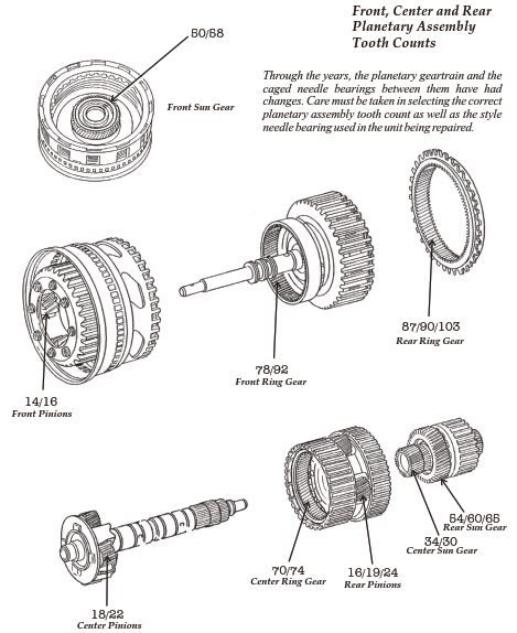 Mercedes 722.6 Transmission Technical Service Information