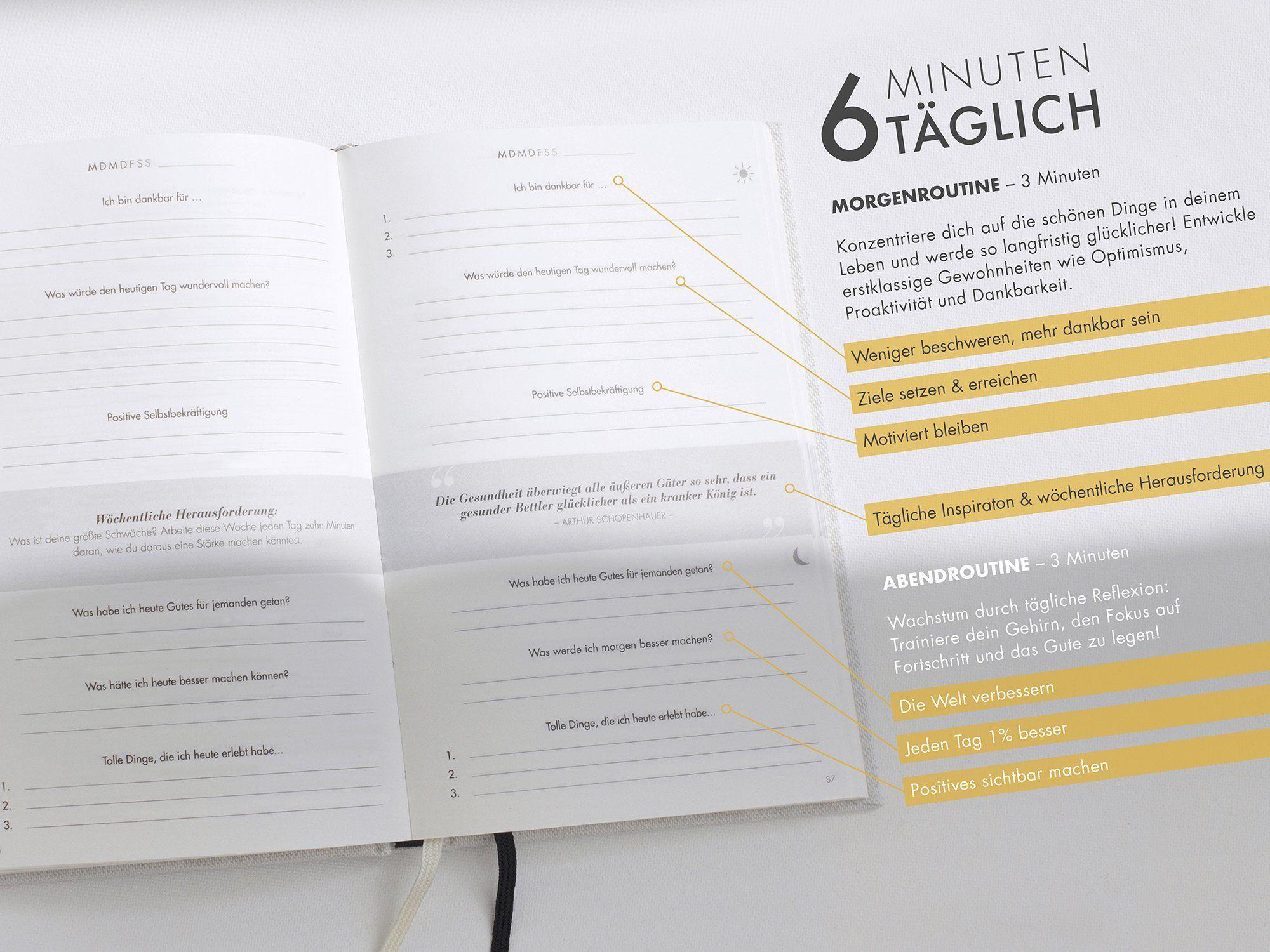 Das 6 Minuten Tagebuch Ein Buch Das Dein Leben Verandert Mix Aus Sach Praxis Und Notizbuch Von Dominik Spenst Ebook Buch Buch Notizbuch Bucher Notiz