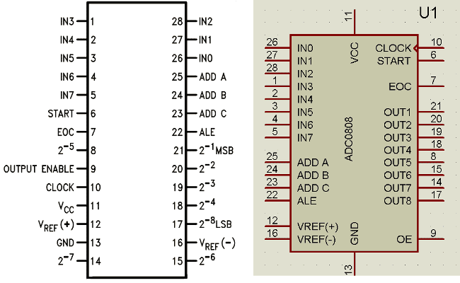 Adc0808 Pin Diagram