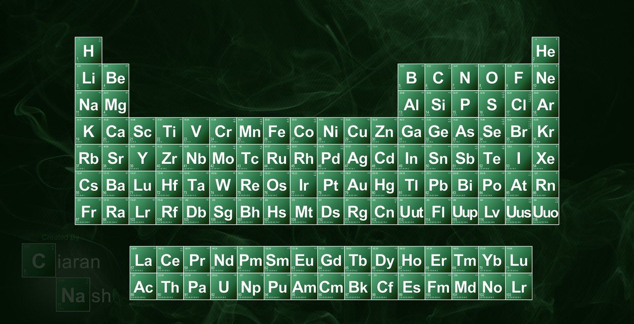 Periodic Table Letter Generator Image Collections Breaking Bad Font Choice