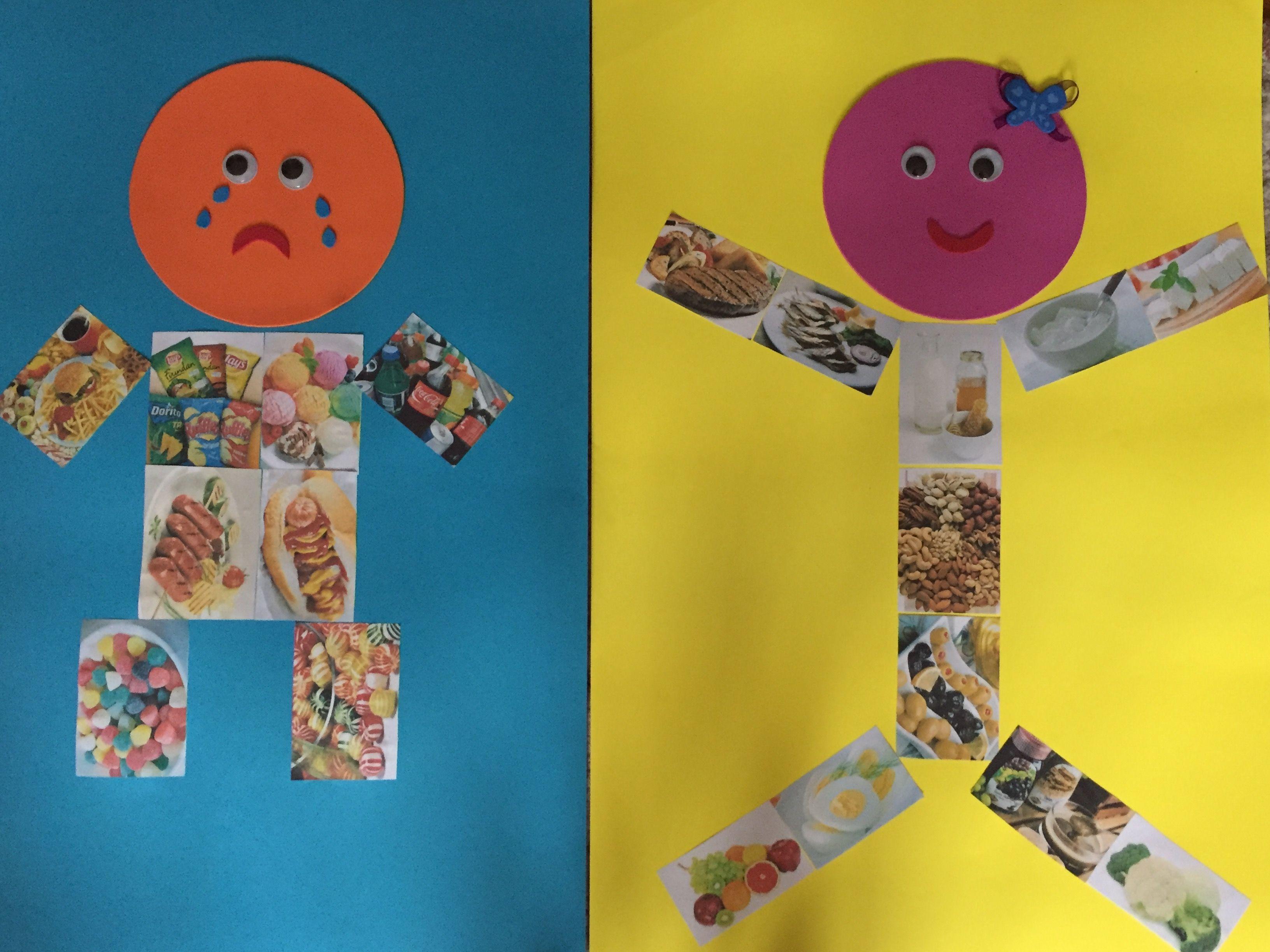 Yararlı Zararlı Yiyecekler Seyhan Pinterest Education