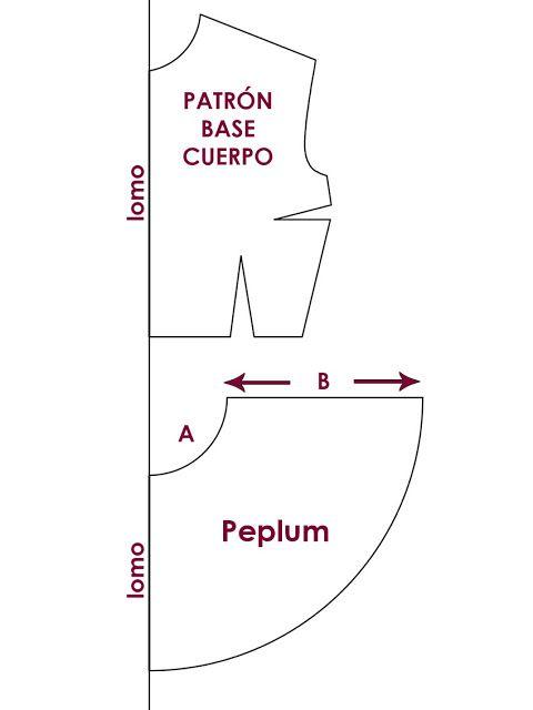 Patrón: Blusa con Peplum. (peplum pattern) | PATRONES MOLDES ...