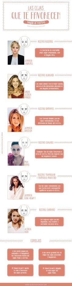 Que cejas le favorecen a tu tipo de cara #tips #belleza - Tipos De Cejas