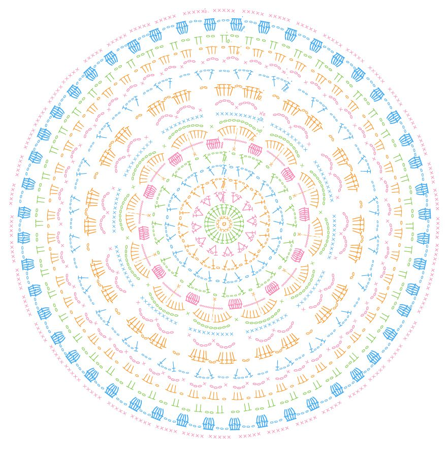 Mandala Haken Projecten Om Te Proberen