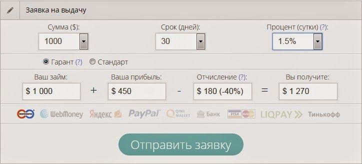 INVЕST-PAKET: Заработай на выдаче кредитов под 1.5% в сутки!!!