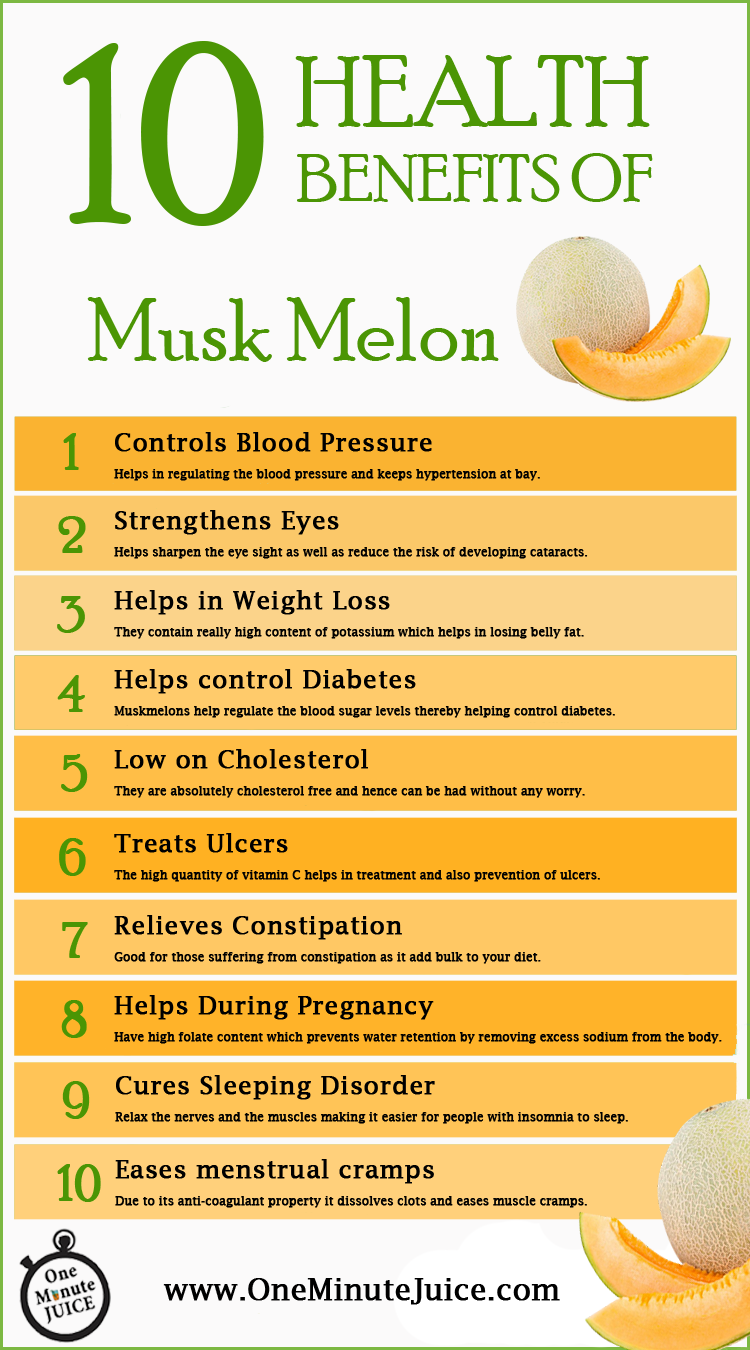 10 health benefits of musk melon | melon health benefits