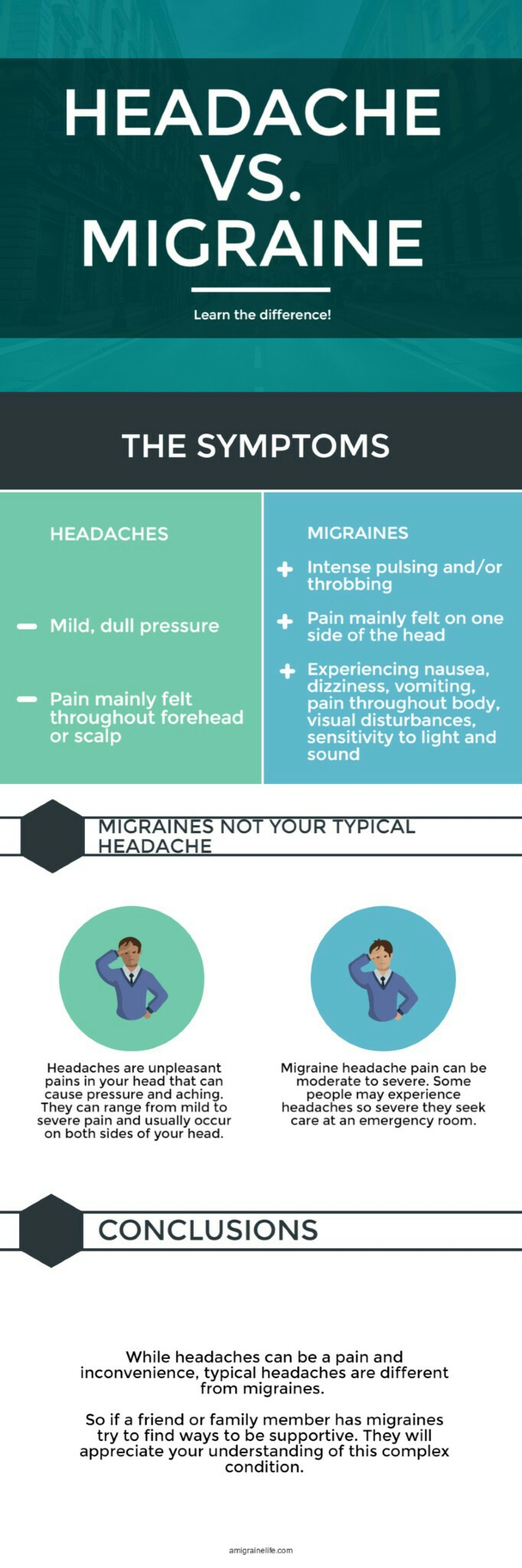 learn more about the difference between a headache and a migraine