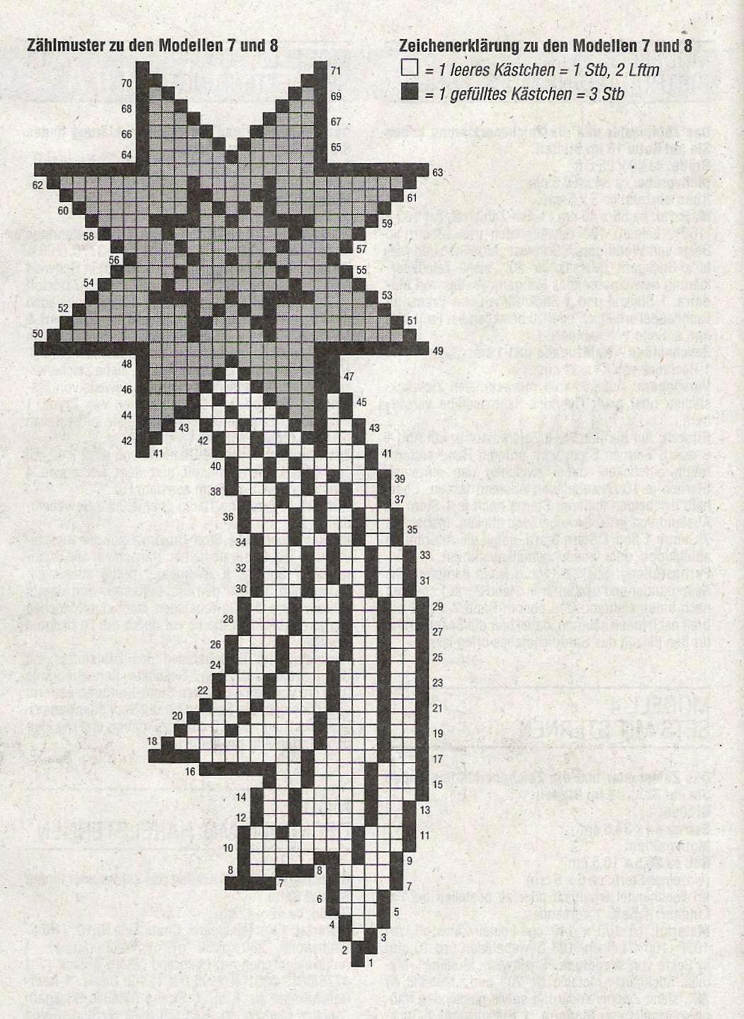Album - Google+ | Crochet | Pinterest | Navidad y Rosas