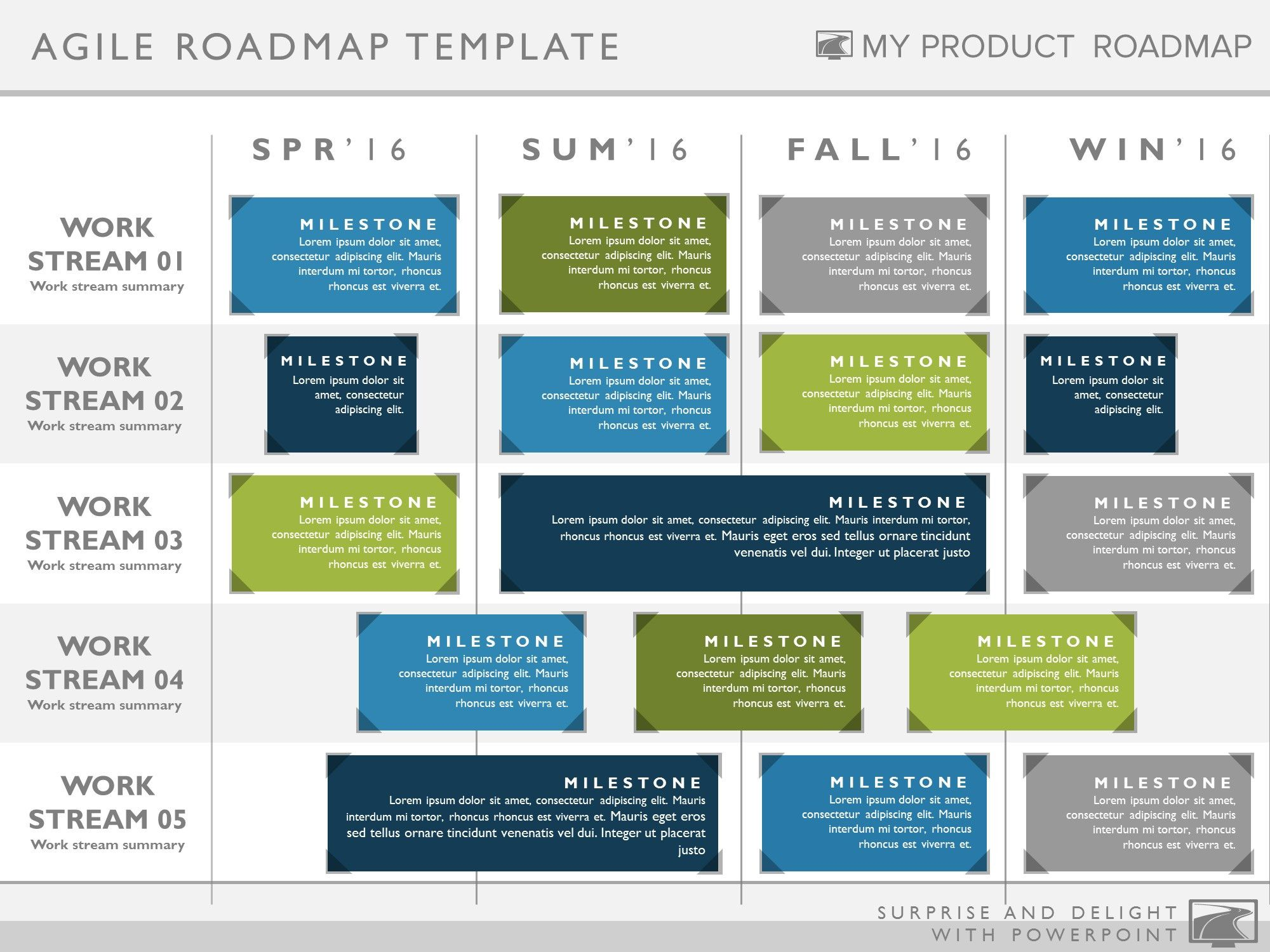 it strategic plan template powerpoint - four phase agile product strategy timeline roadmapping