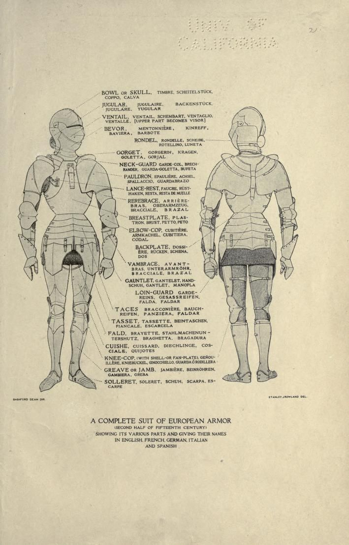 Educational charts. [Arms and armor]   armor   Pinterest   Arms ...