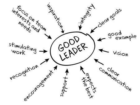 A good leader.