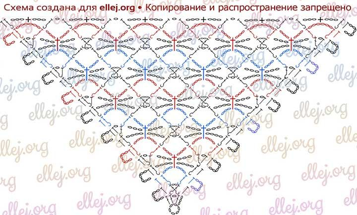 Lacy Spiders Shawl Symbol Diagram Crochet Shawl Diagram Shawl Crochet Pattern Crochet Shawl