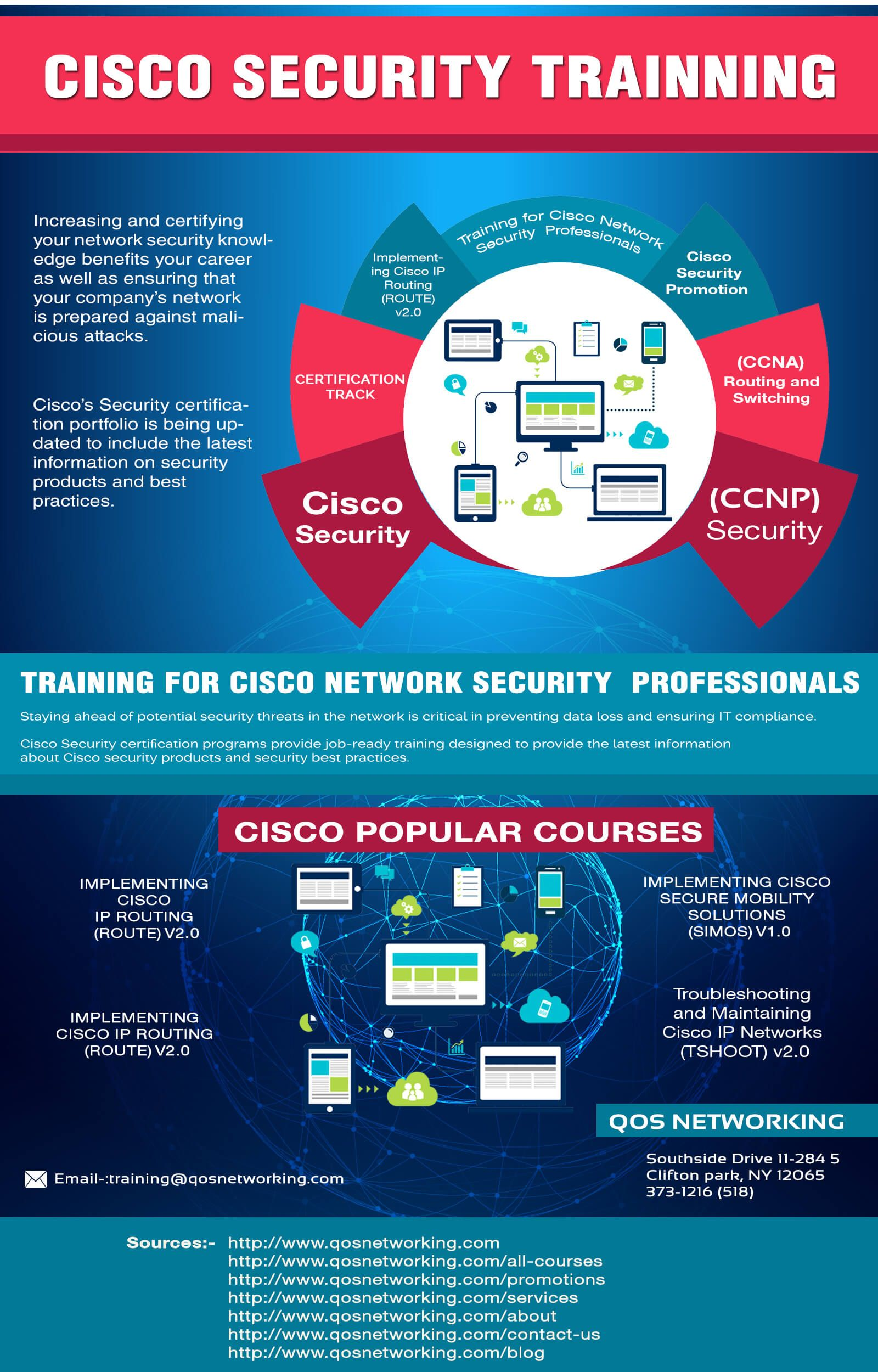Implementing Cisco Network Security Cisco Security Training