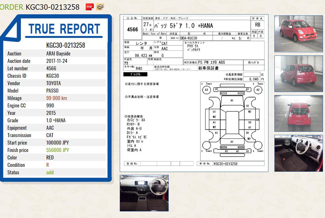 Japanese Auction Sheet Verification Online Auction Japanese