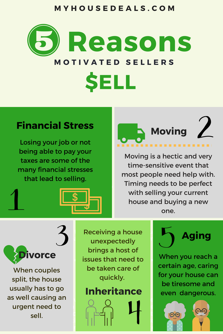 Pin On Essentials For Real Estate Investors