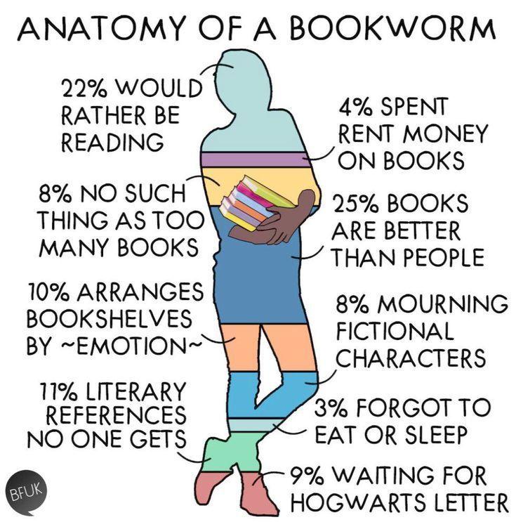 Harry Potter Charaktere Geboren Im Februar Best Funny Harry Potter Memes One Ha Book Memes Book Humor Book Lovers