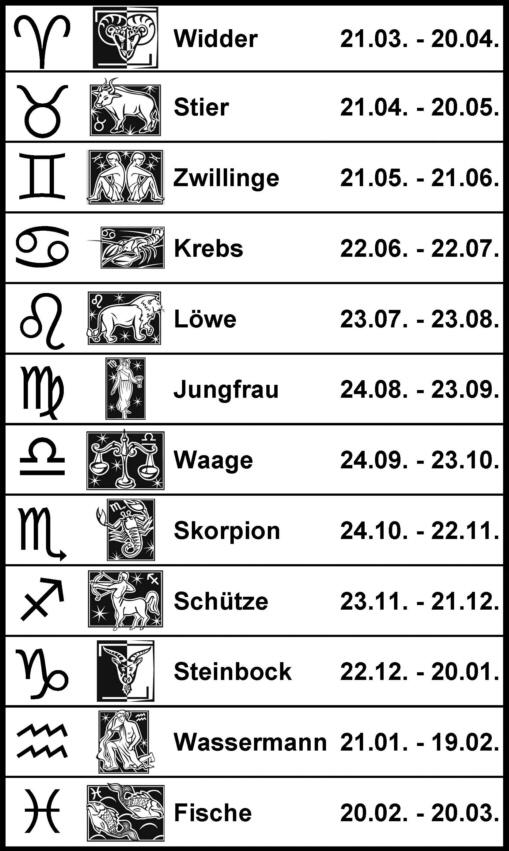 Photo of Sternzeichen / Tierkreiszeichen – Übersicht – Medienwerkstatt-Wissen © 2006-20…