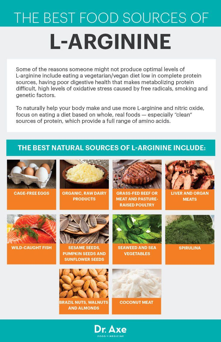 Healthy Foods to Eat for Arginine