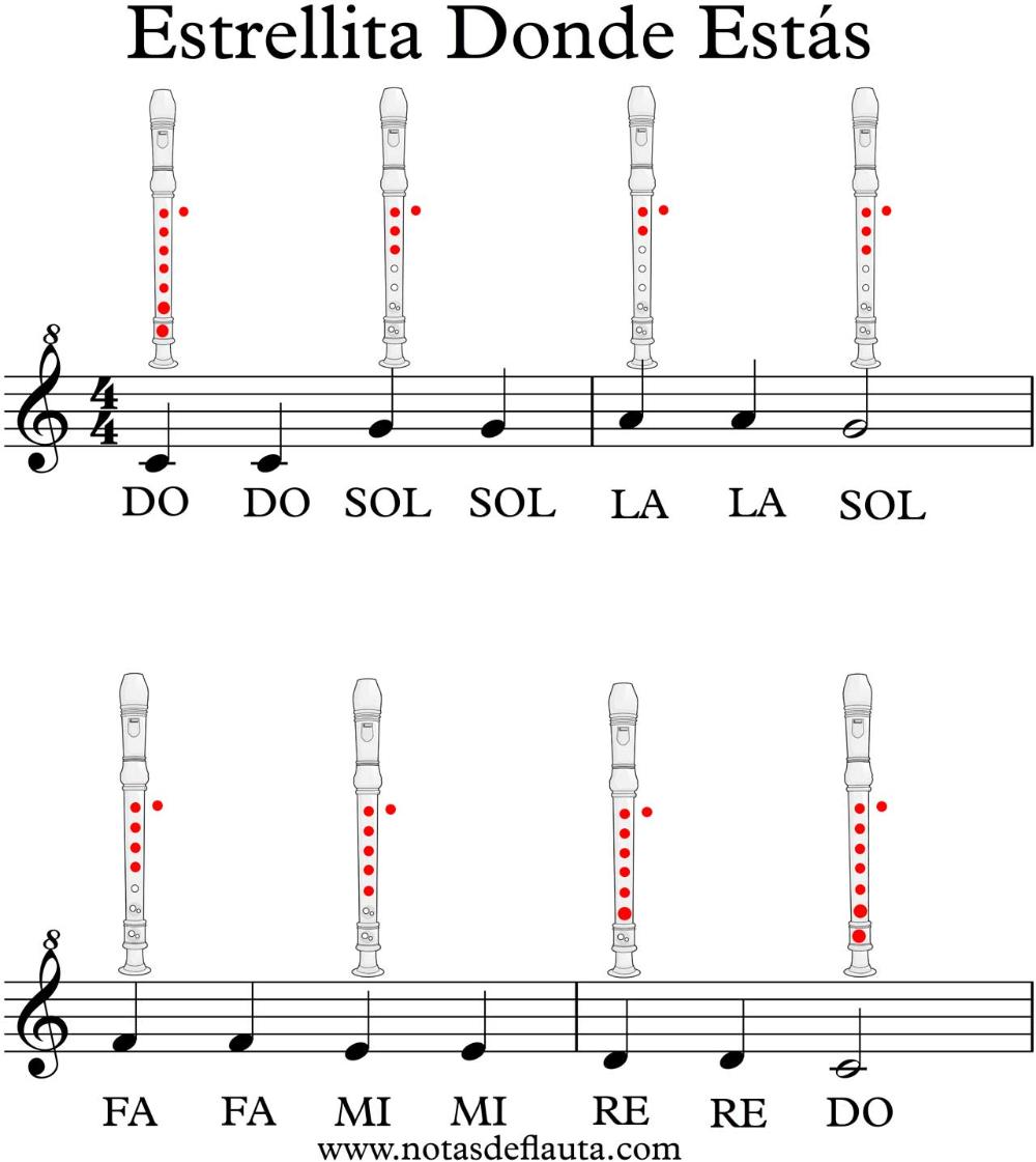 Estrellita Donde Estás En Flauta Aprende Aquí Las Notas De Canciones Canciones Flauta Notas Musicales Piano