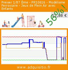 Preiser 1/87 Ème - PR10616 - Modélisme Ferroviaire - Jeux de Plein Air avec Enfants (Jouet). Réduction de 56%! Prix actuel 12,88 €, l'ancien prix était de 29,16 €. https://www.adquisitio.fr/preiser-187-%C3%A8me/pr10616-mod%C3%A9lisme