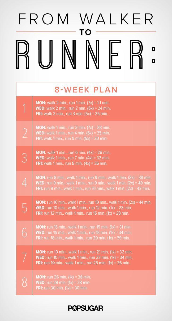 Ein 8-Wochen-Plan, der Sie zum Läufer macht - Fitness - #8WochenPlan #der #ein #Fitness #Läufer #mac...