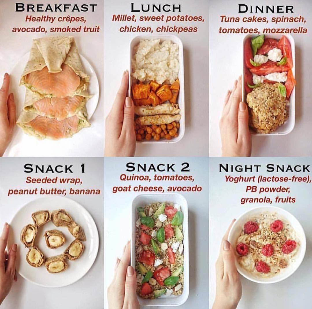 Change The Way You Eat And Start New Eating Habits For Yourself Make Sure You Re Only Eating 3 Meals A Day Breakfast Is A M Workout Food Food Balanced Meals